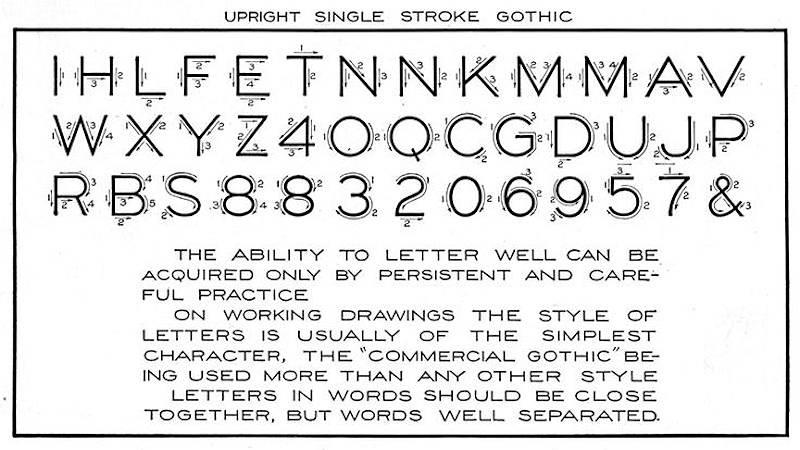 Drafting Alphabet