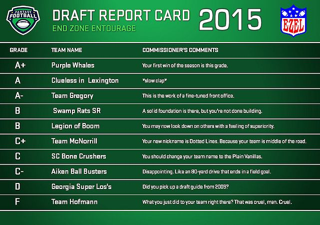 EZEFFL 2015 Draft Report Card